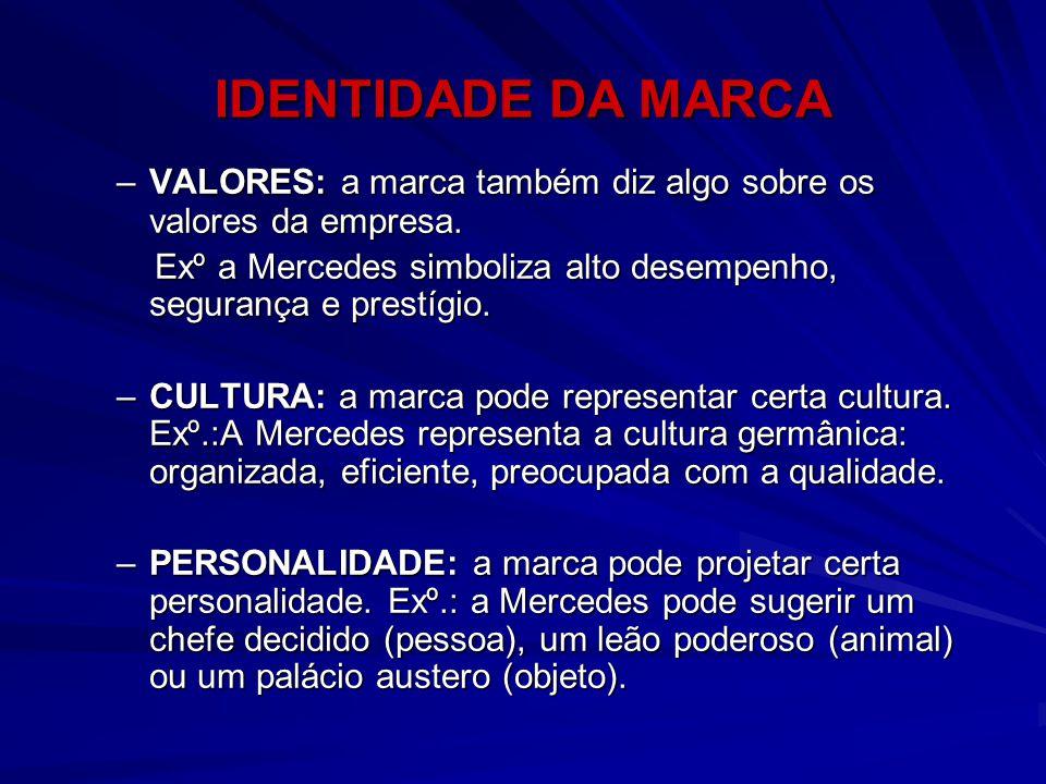 IDENTIDADE DA MARCA –VALORES: a marca também diz algo sobre os valores da empresa. Exº a Mercedes simboliza alto desempenho, segurança e prestígio. Ex