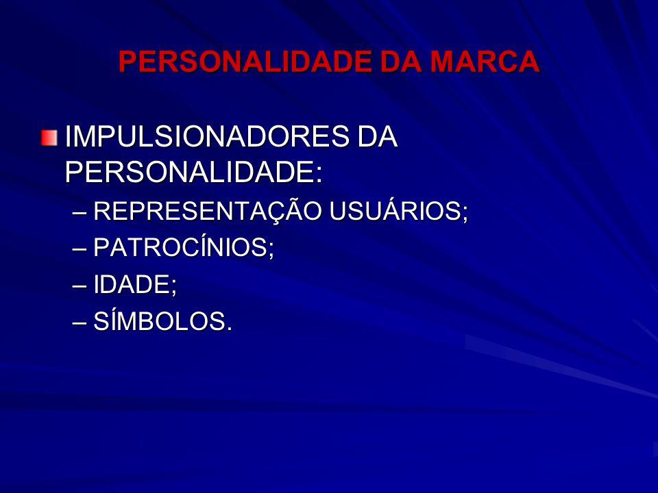 IMPULSIONADORES DA PERSONALIDADE: –REPRESENTAÇÃO USUÁRIOS; –PATROCÍNIOS; –IDADE; –SÍMBOLOS.