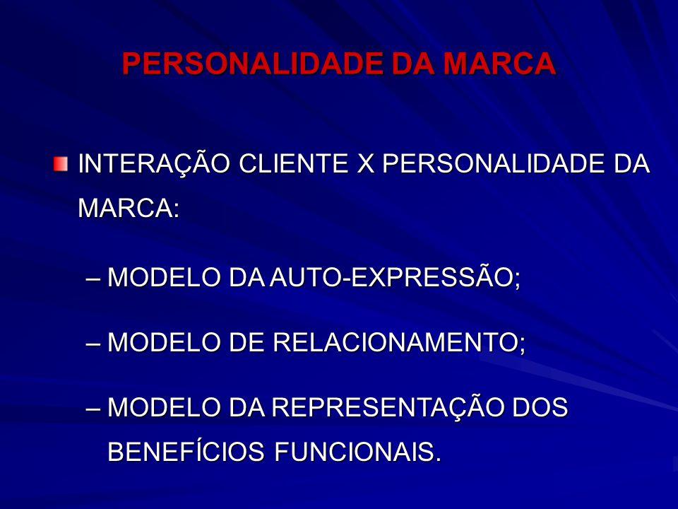 PERSONALIDADE DA MARCA INTERAÇÃO CLIENTE X PERSONALIDADE DA MARCA: –MODELO DA AUTO-EXPRESSÃO; –MODELO DE RELACIONAMENTO; –MODELO DA REPRESENTAÇÃO DOS