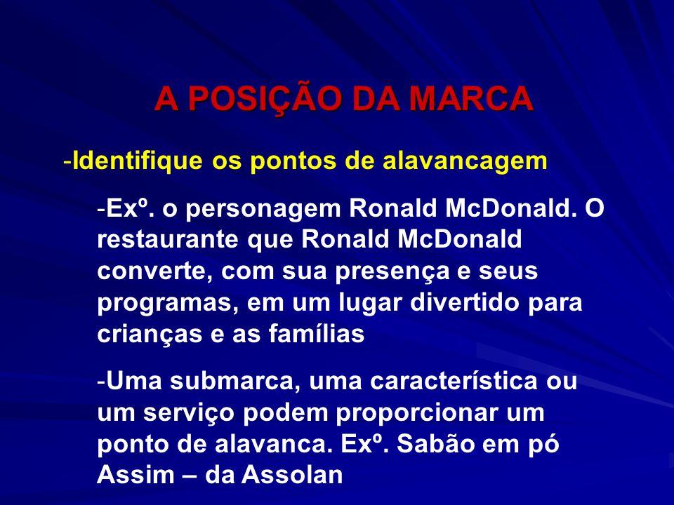 A POSIÇÃO DA MARCA A POSIÇÃO DA MARCA -Identifique os pontos de alavancagem -Exº. o personagem Ronald McDonald. O restaurante que Ronald McDonald conv