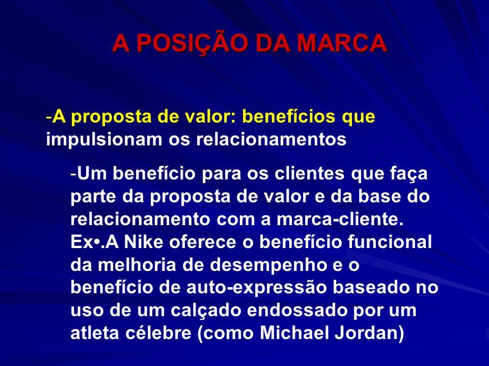 A POSIÇÃO DA MARCA A POSIÇÃO DA MARCA -A proposta de valor: benefícios que impulsionam os relacionamentos -Um benefício para os clientes que faça part