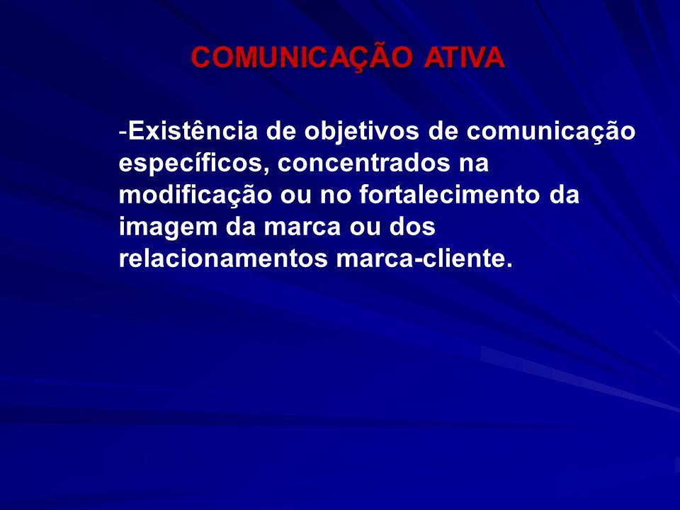 COMUNICAÇÃO ATIVA COMUNICAÇÃO ATIVA -Existência de objetivos de comunicação específicos, concentrados na modificação ou no fortalecimento da imagem da