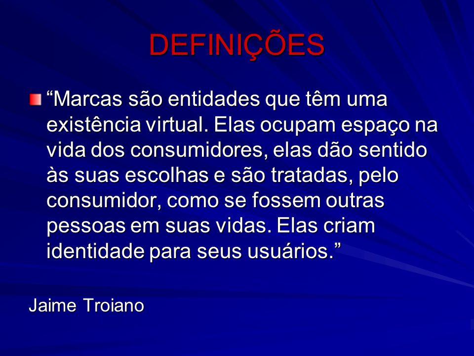 POSICIONAMENTO DE MARCA COMUNICAÇÃO DO POSICIONAMENTO: –GERAÇÃO ALTERNATIVAS; –SÍMBOLOS / METÁFORAS; –TESTES.