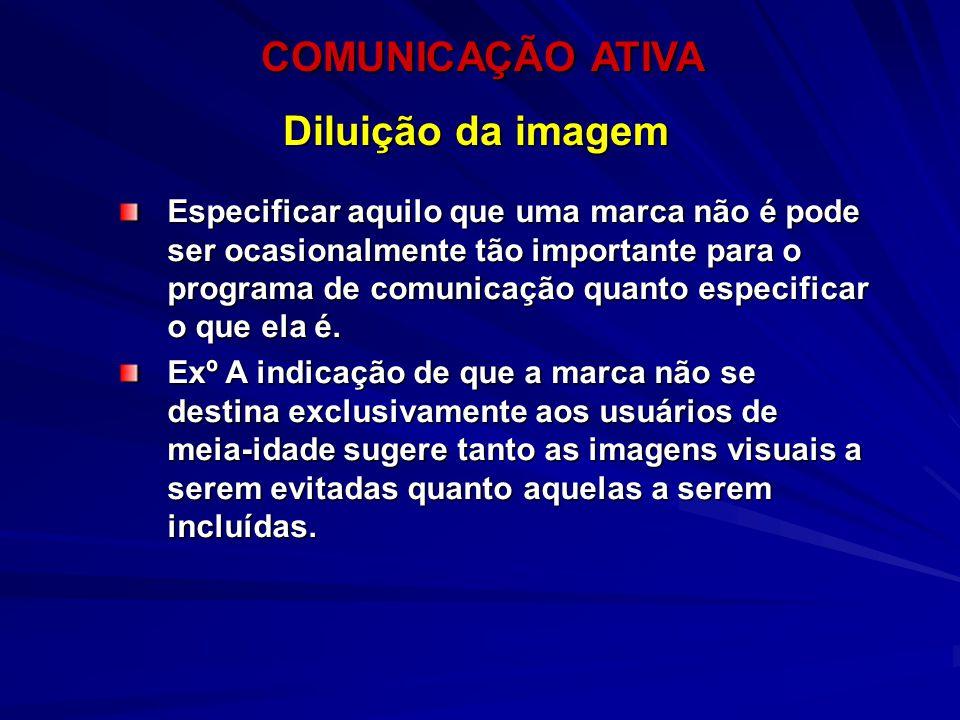 COMUNICAÇÃO ATIVA COMUNICAÇÃO ATIVA Diluição da imagem Especificar aquilo que uma marca não é pode ser ocasionalmente tão importante para o programa d