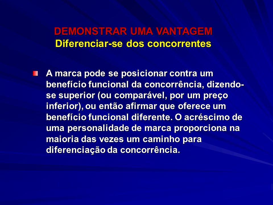 DEMONSTRAR UMA VANTAGEM Diferenciar-se dos concorrentes A marca pode se posicionar contra um benefício funcional da concorrência, dizendo- se superior
