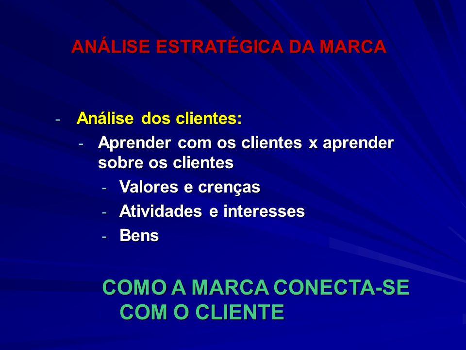 - Análise dos clientes: - Aprender com os clientes x aprender sobre os clientes - Valores e crenças - Atividades e interesses - Bens COMO A MARCA CONE