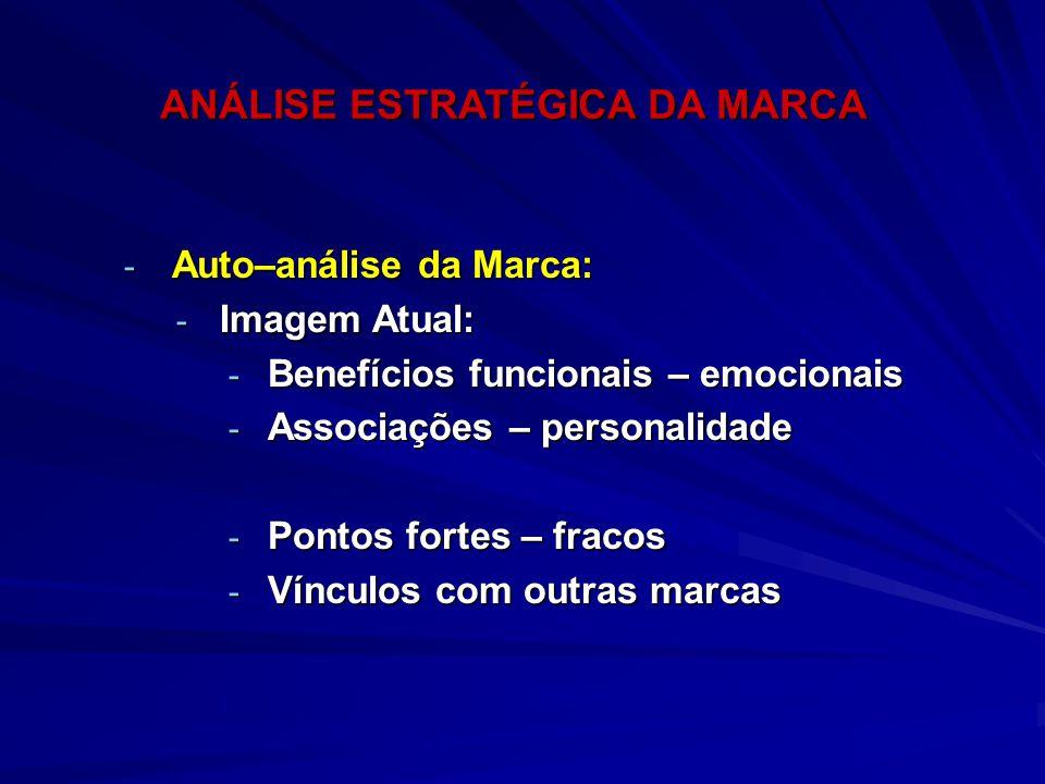 - Auto–análise da Marca: - Imagem Atual: - Benefícios funcionais – emocionais - Associações – personalidade - Pontos fortes – fracos - Vínculos com ou