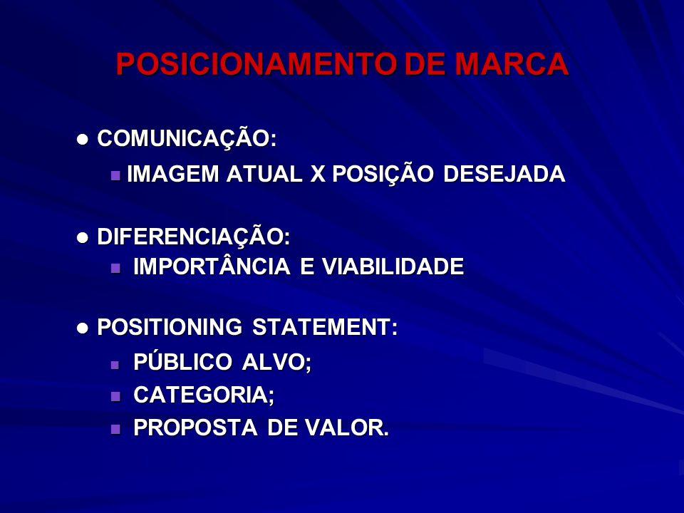 POSICIONAMENTO DE MARCA l COMUNICAÇÃO: n IMAGEM ATUAL X POSIÇÃO DESEJADA l DIFERENCIAÇÃO: n IMPORTÂNCIA E VIABILIDADE l POSITIONING STATEMENT: n PÚBLI