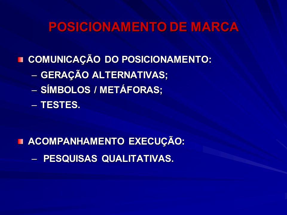 POSICIONAMENTO DE MARCA COMUNICAÇÃO DO POSICIONAMENTO: –GERAÇÃO ALTERNATIVAS; –SÍMBOLOS / METÁFORAS; –TESTES. ACOMPANHAMENTO EXECUÇÃO: – PESQUISAS QUA