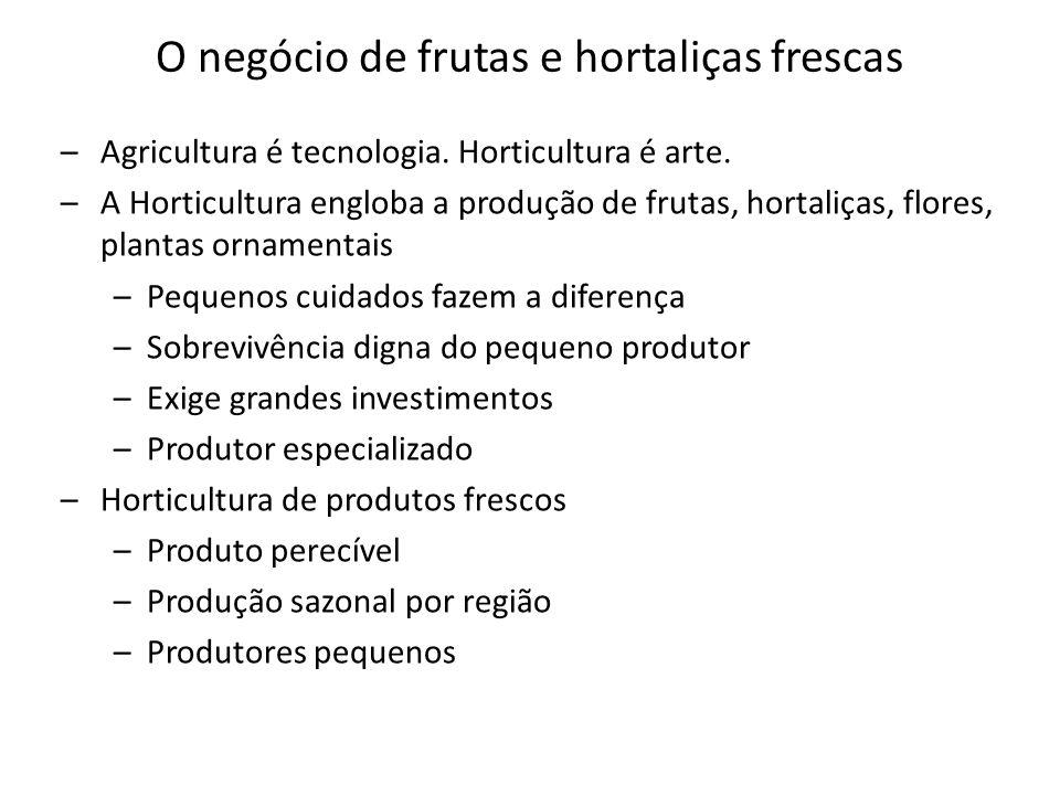 O negócio de frutas e hortaliças frescas –Agricultura é tecnologia.