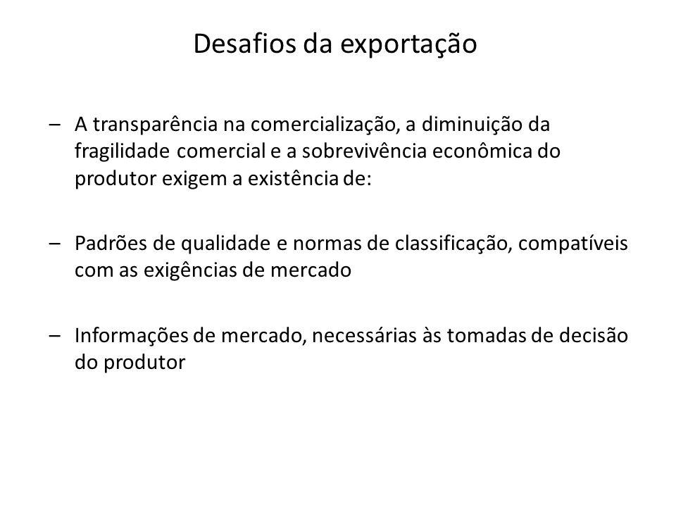 –A transparência na comercialização, a diminuição da fragilidade comercial e a sobrevivência econômica do produtor exigem a existência de: –Padrões de qualidade e normas de classificação, compatíveis com as exigências de mercado –Informações de mercado, necessárias às tomadas de decisão do produtor Desafios da exportação
