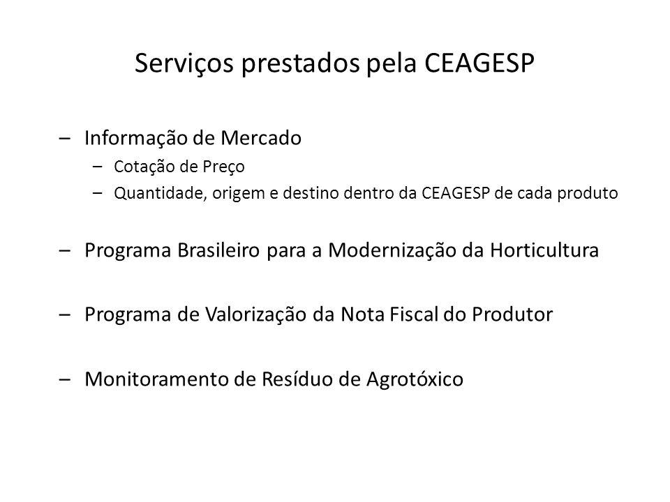 Serviços prestados pela CEAGESP –Informação de Mercado –Cotação de Preço –Quantidade, origem e destino dentro da CEAGESP de cada produto –Programa Brasileiro para a Modernização da Horticultura –Programa de Valorização da Nota Fiscal do Produtor –Monitoramento de Resíduo de Agrotóxico
