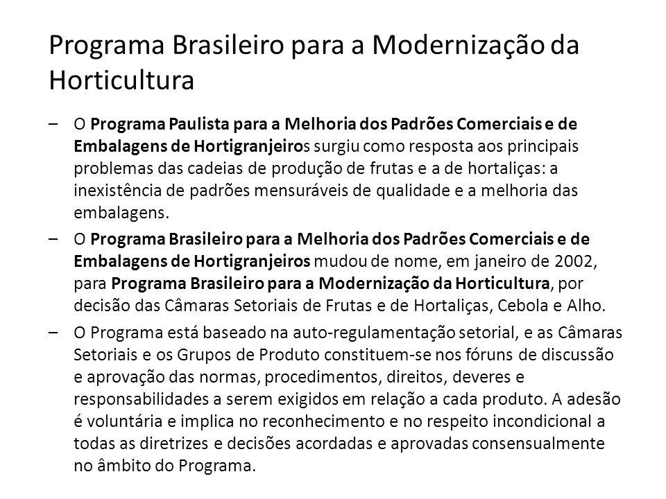 Programa Brasileiro para a Modernização da Horticultura –O Programa Paulista para a Melhoria dos Padrões Comerciais e de Embalagens de Hortigranjeiros surgiu como resposta aos principais problemas das cadeias de produção de frutas e a de hortaliças: a inexistência de padrões mensuráveis de qualidade e a melhoria das embalagens.