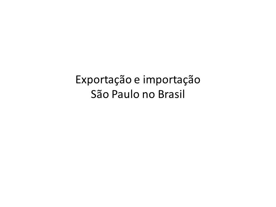 Exportação e importação São Paulo no Brasil
