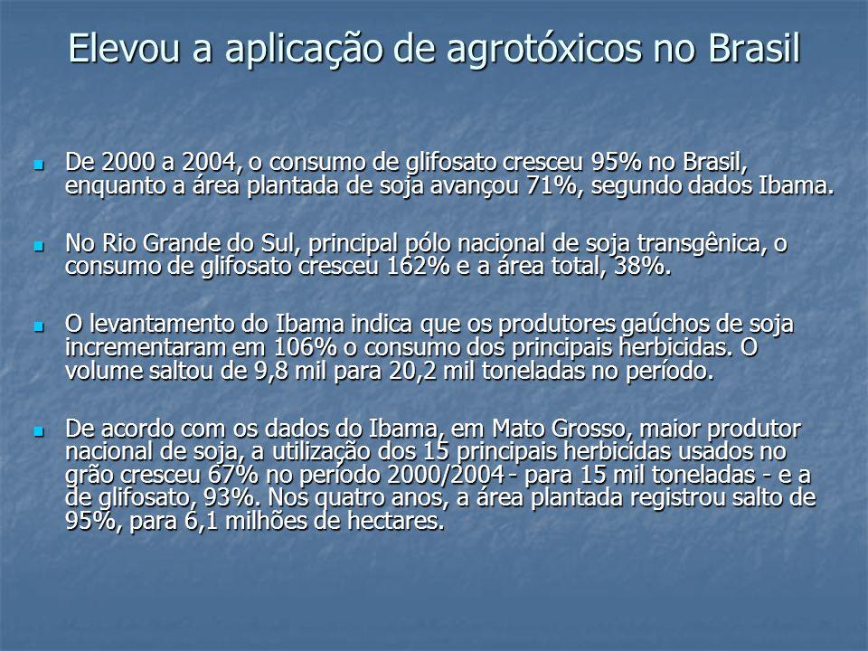 Elevou a aplicação de agrotóxicos no Brasil De 2000 a 2004, o consumo de glifosato cresceu 95% no Brasil, enquanto a área plantada de soja avançou 71%