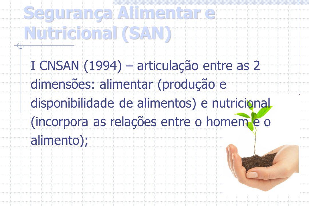 Segurança Alimentar e Nutricional (SAN) I CNSAN (1994) – articulação entre as 2 dimensões: alimentar (produção e disponibilidade de alimentos) e nutri