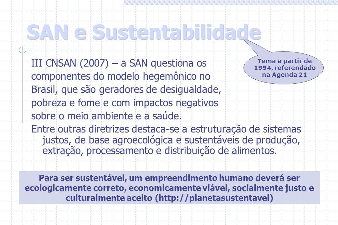 SAN e Sustentabilidade III CNSAN (2007) – a SAN questiona os componentes do modelo hegemônico no Brasil, que são geradores de desigualdade, pobreza e