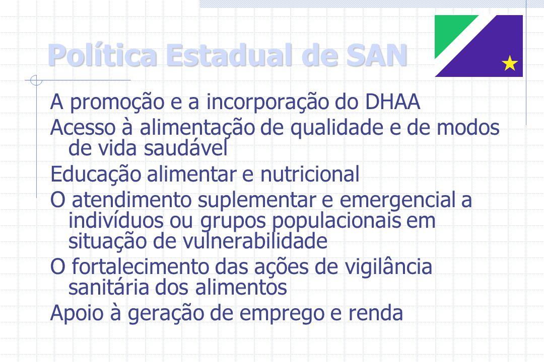 Política Estadual de SAN A promoção e a incorporação do DHAA Acesso à alimentação de qualidade e de modos de vida saudável Educação alimentar e nutric