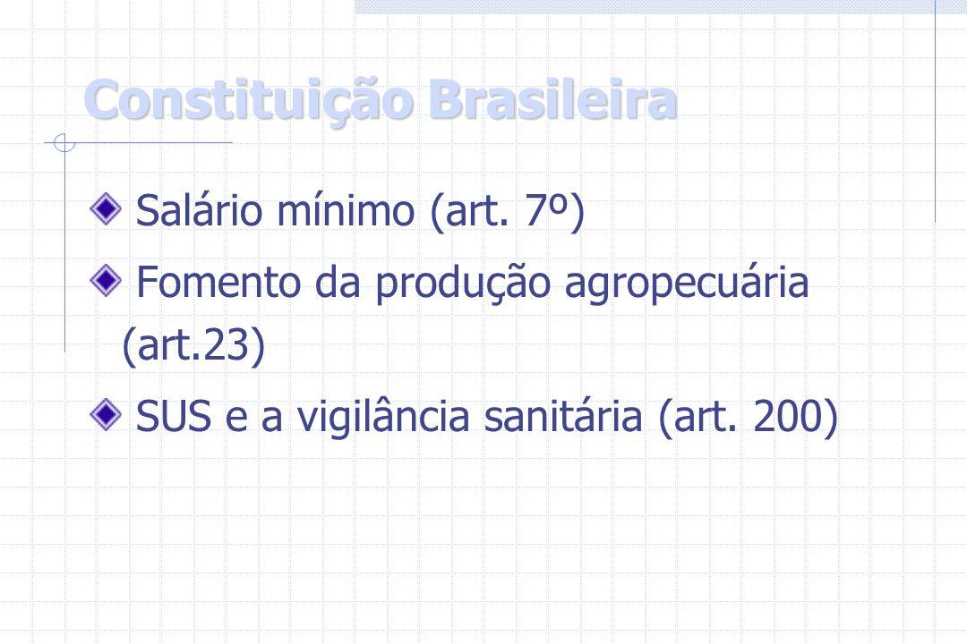 Constituição Brasileira Salário mínimo (art. 7º) Fomento da produção agropecuária (art.23) SUS e a vigilância sanitária (art. 200)