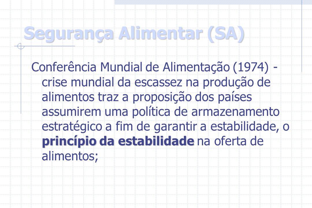 Segurança Alimentar (SA) FAO (1983) [fome/DPC é mais produto da demanda e distribuição (acesso) do que da produção] A Segurança Alimentar inclui então 3 objetivos: Oferta adequada de alimentos; Estabilidade de oferta e dos mercados de alimentos; Segurança no acesso aos alimentos ofertados.