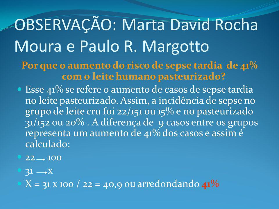 OBSERVAÇÃO: Marta David Rocha Moura e Paulo R. Margotto Por que o aumento do risco de sepse tardia de 41% com o leite humano pasteurizado? Esse 41% se