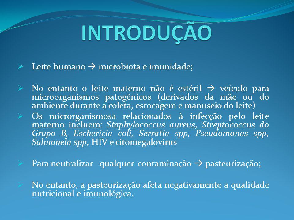  Leite humano  microbiota e imunidade;  No entanto o leite materno não é estéril  veículo para microorganismos patogênicos (derivados da mãe ou do