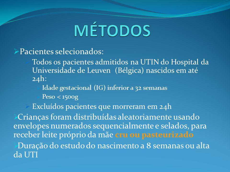  Pacientes selecionados:  Todos os pacientes admitidos na UTIN do Hospital da Universidade de Leuven (Bélgica) nascidos em até 24h:  Idade gestacio