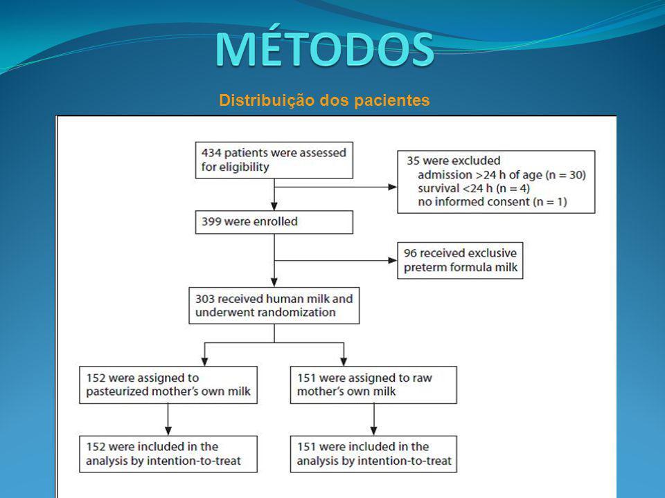  51 foram devido a Staphylococcus coagulase negativa, 9 a S.