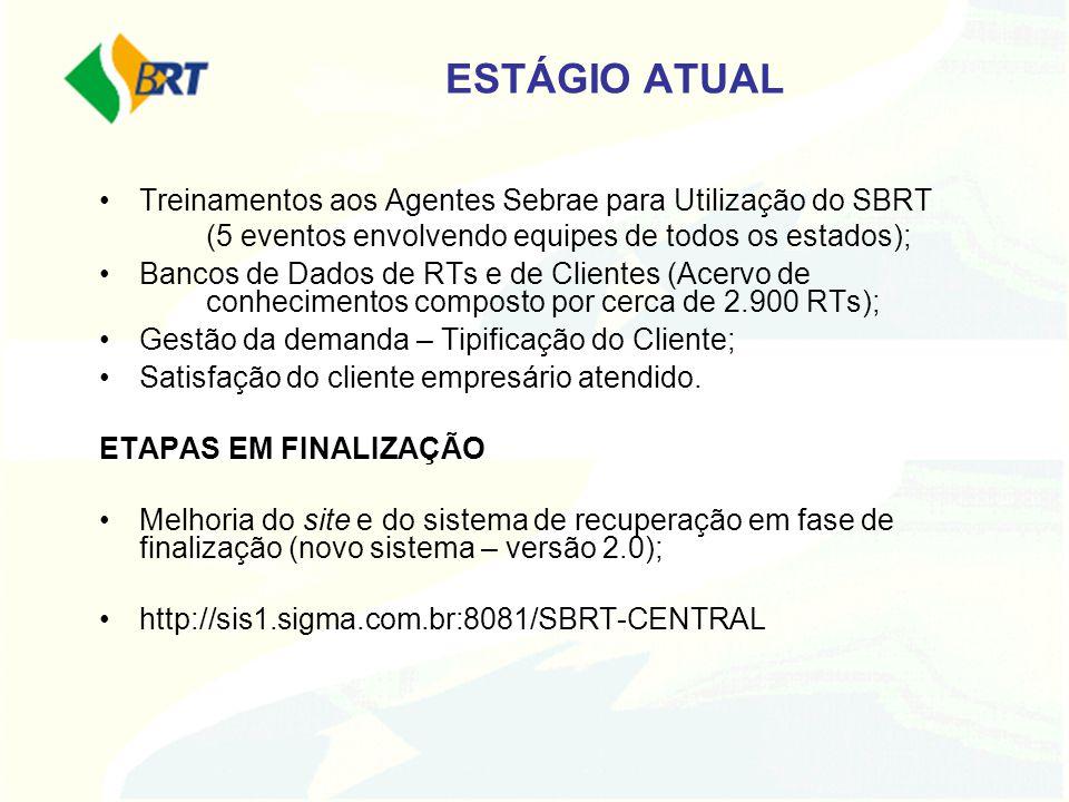 ESTÁGIO ATUAL Treinamentos aos Agentes Sebrae para Utilização do SBRT (5 eventos envolvendo equipes de todos os estados); Bancos de Dados de RTs e de