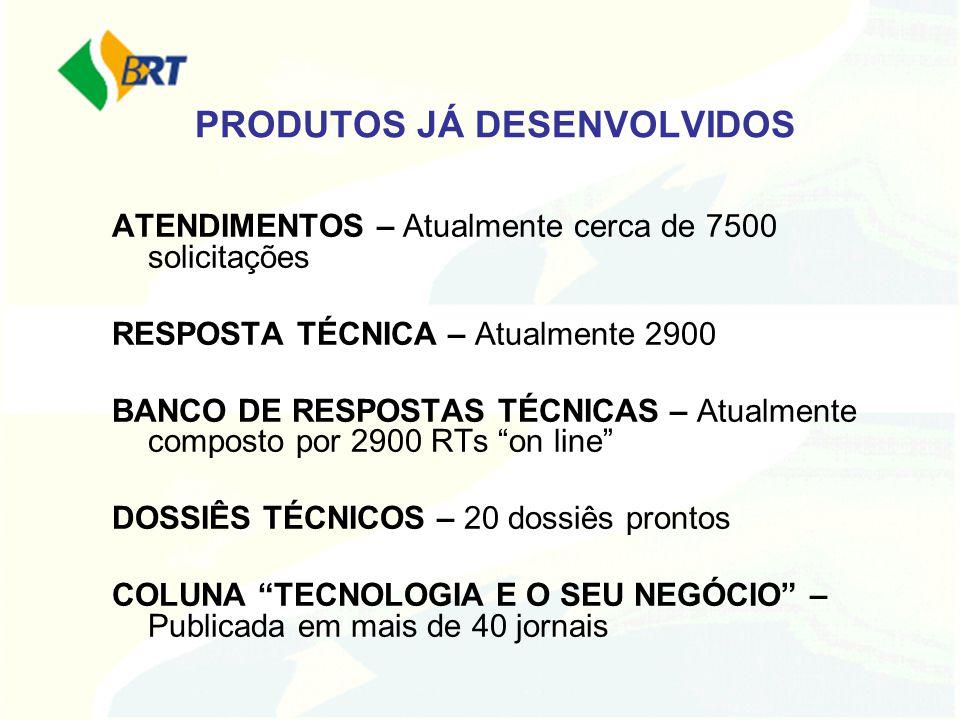 Lançamento do SBRT – Piloto Lançamento Oficial 22 de Novembro 2004 – KM Brasil - SP crescente presença na mídia e aumento do número de consultas