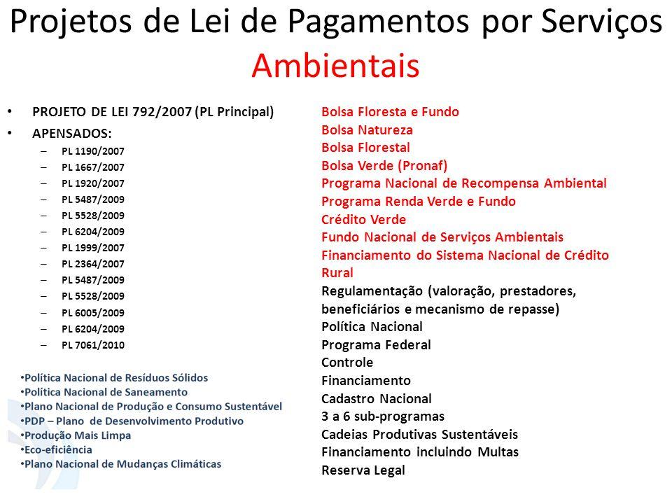 Projetos de Lei de Pagamentos por Serviços Ambientais PROJETO DE LEI 792/2007 (PL Principal) APENSADOS: – PL 1190/2007 – PL 1667/2007 – PL 1920/2007 –