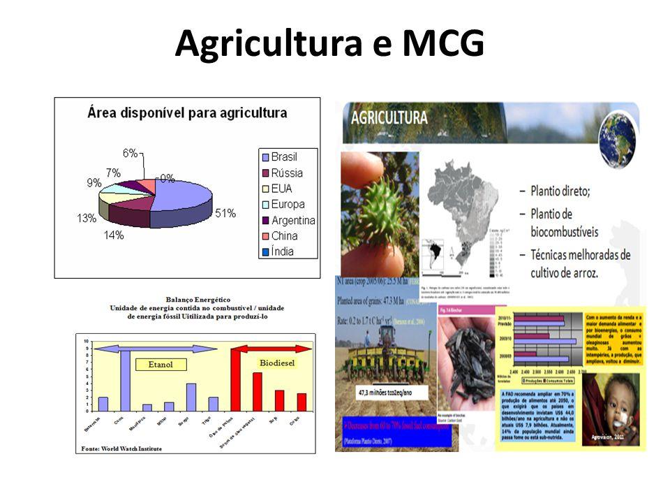 Agricultura e MCG