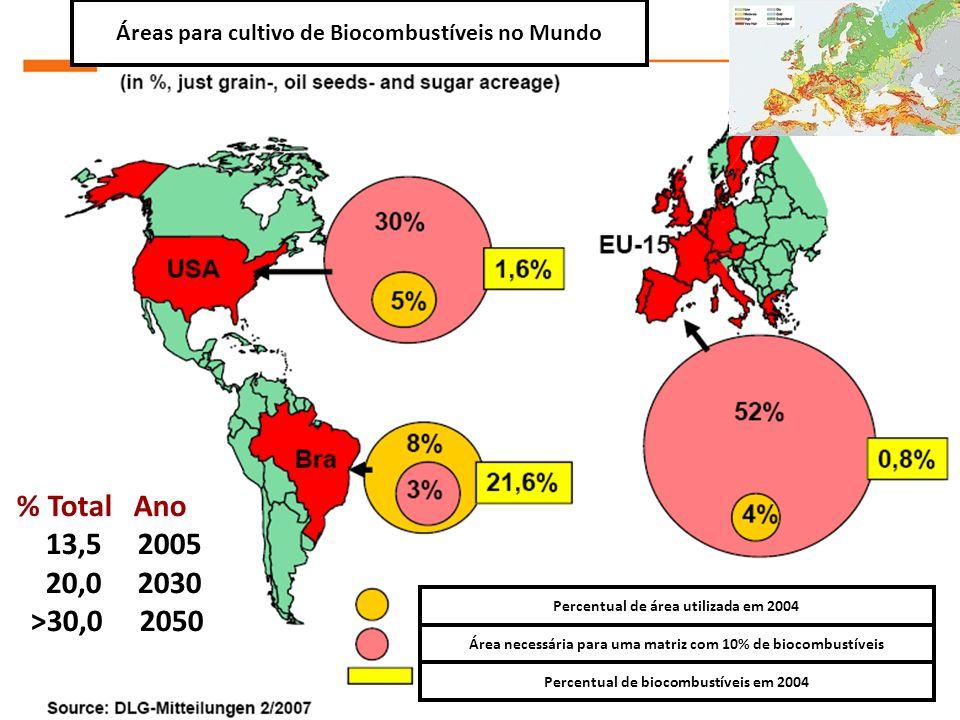 Áreas para cultivo de Biocombustíveis no Mundo Percentual de área utilizada em 2004 Área necessária para uma matriz com 10% de biocombustíveis Percent