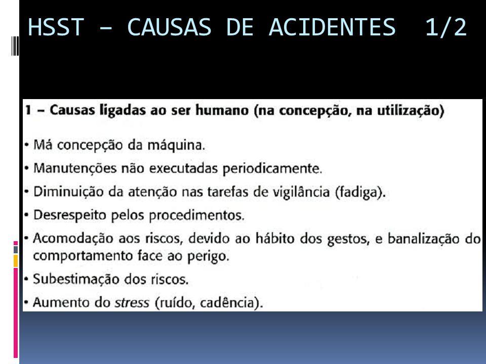 HSST – CAUSAS DE ACIDENTES 1/2