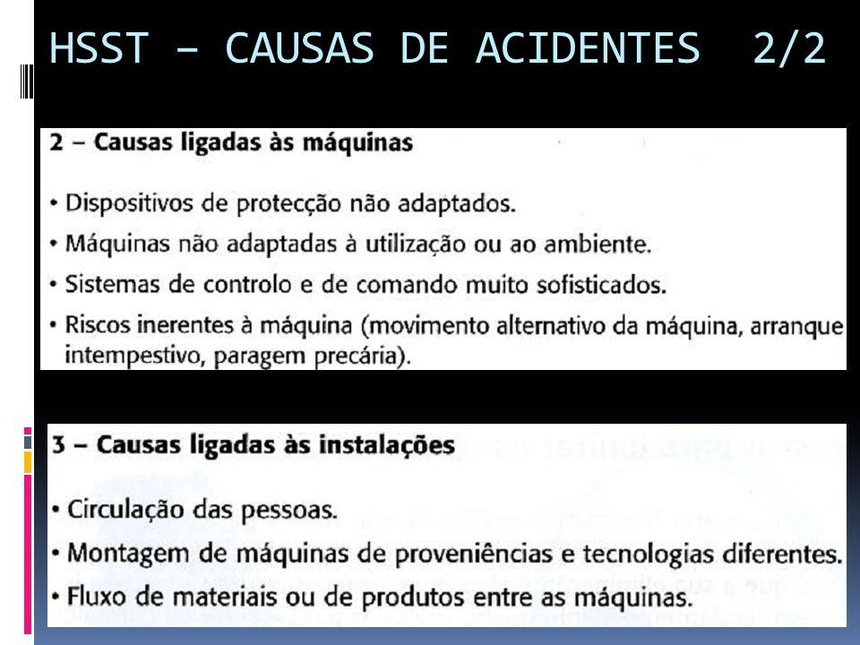 HSST – CAUSAS DE ACIDENTES 2/2
