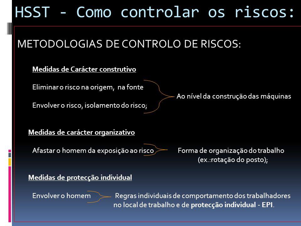 HSST - Como controlar os riscos: METODOLOGIAS DE CONTROLO DE RISCOS: Medidas de Carácter construtivo Eliminar o risco na origem, na fonte Ao nível da