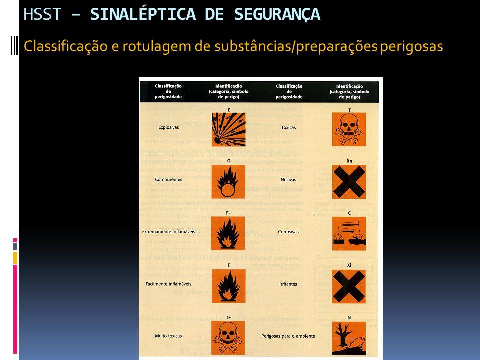 HSST – SINALÉPTICA DE SEGURANÇA Classificação e rotulagem de substâncias/preparações perigosas