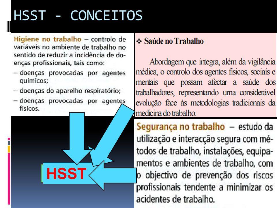 HSST - CONCEITOS HSST
