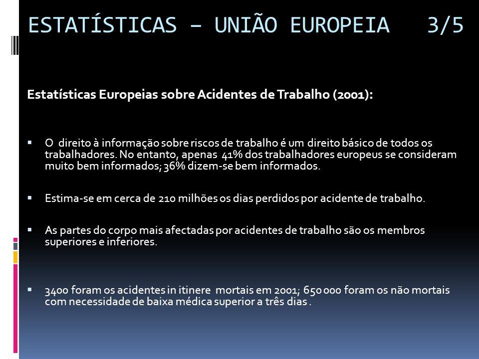 ESTATÍSTICAS – UNIÃO EUROPEIA 3/5 Estatísticas Europeias sobre Acidentes de Trabalho (2001):  O direito à informação sobre riscos de trabalho é um di
