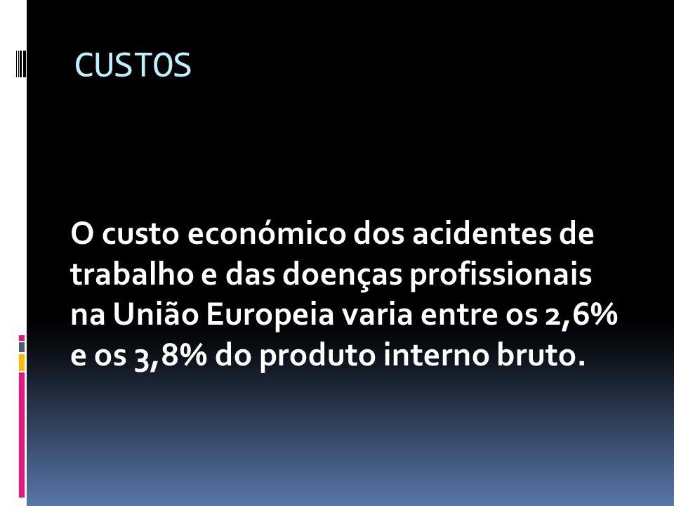 CUSTOS O custo económico dos acidentes de trabalho e das doenças profissionais na União Europeia varia entre os 2,6% e os 3,8% do produto interno brut