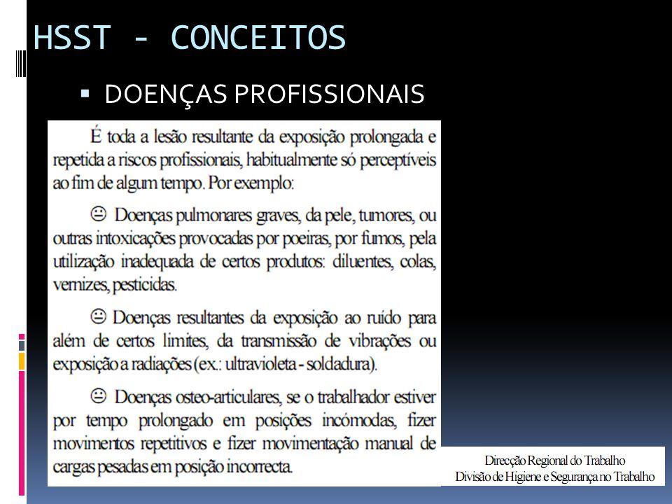  DOENÇAS PROFISSIONAIS HSST - CONCEITOS
