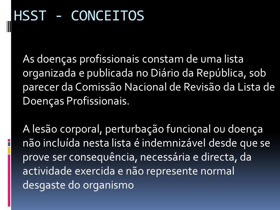 As doenças profissionais constam de uma lista organizada e publicada no Diário da República, sob parecer da Comissão Nacional de Revisão da Lista de D