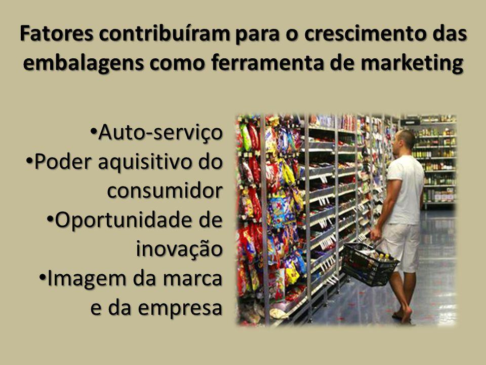 Fatores contribuíram para o crescimento das embalagens como ferramenta de marketing Auto-serviço Auto-serviço Poder aquisitivo do consumidor Poder aqu