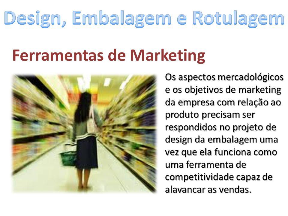 Ferramentas de Marketing Os aspectos mercadológicos e os objetivos de marketing da empresa com relação ao produto precisam ser respondidos no projeto