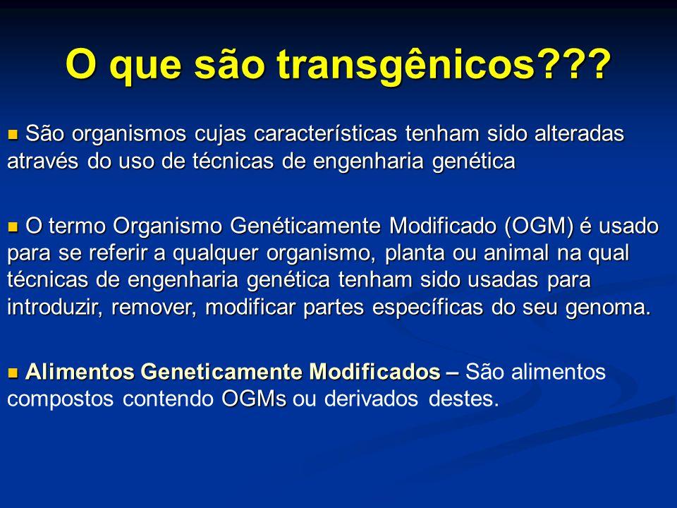 Produtos com Componentes Transgênicos Em torno de 2 bilhões de pessoas ingerem, direta ou indiretamente, alimentos com componentes transgênicos Em torno de 2 bilhões de pessoas ingerem, direta ou indiretamente, alimentos com componentes transgênicos