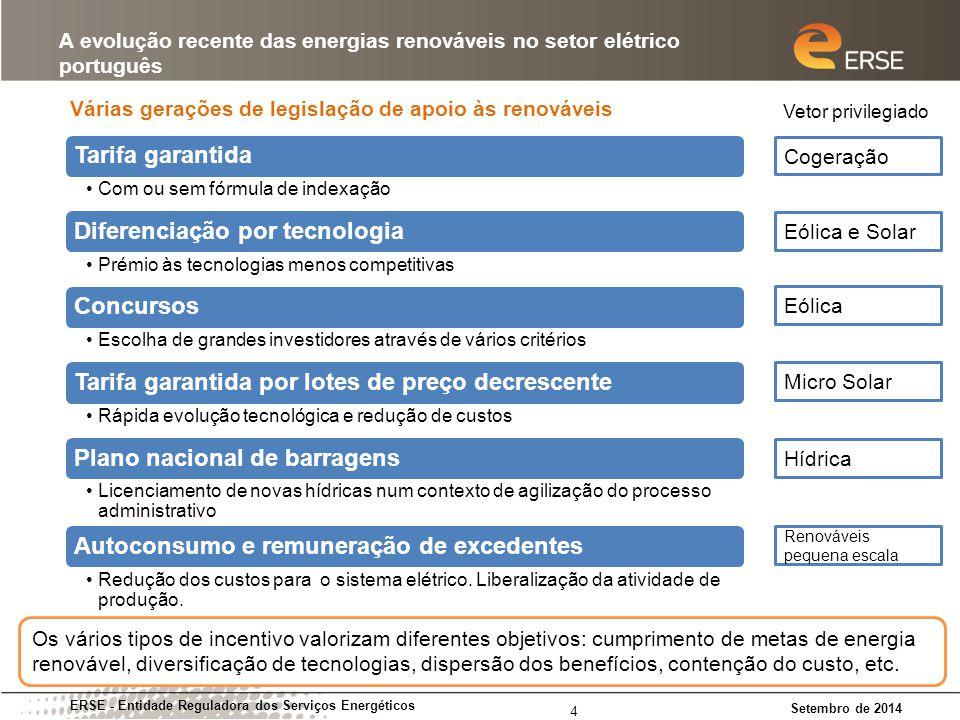 Evolução da potência instalada ERSE - Entidade Reguladora dos Serviços Energéticos Setembro de 2014 A evolução recente das energias renováveis no setor elétrico português 5 Fruto dos incentivos administrativos, a potência instalada em produção descentralizada (sobretudo renovável) passou de 1000 para 6800 MW entre 2000 e 2013.