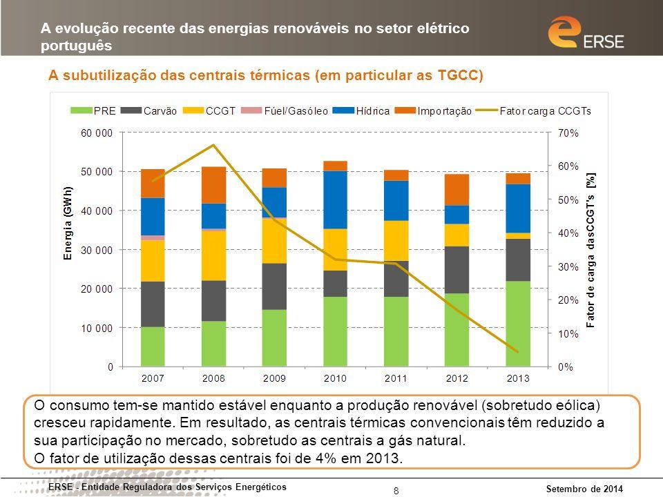 Setembro de 2014 ERSE - Entidade Reguladora dos Serviços Energéticos Entidade Reguladora dos Serviços Energéticos Edifício Restelo Rua Dom Cristóvão da Gama, 1 1400-113 Lisboa Portugal www.erse.pt Tel.
