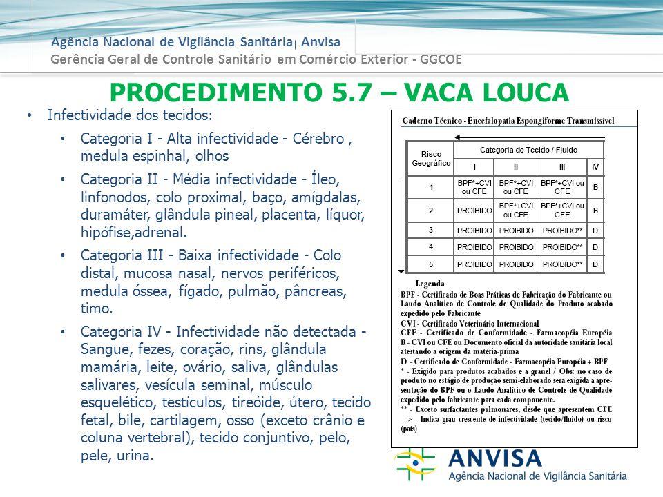 Agência Nacional de Vigilância Sanitária Anvisa Gerência Geral de Controle Sanitário em Comércio Exterior - GGCOE PROCEDIMENTO 5.7 – VACA LOUCA Infectividade dos tecidos: Categoria I - Alta infectividade - Cérebro, medula espinhal, olhos Categoria II - Média infectividade - Íleo, linfonodos, colo proximal, baço, amígdalas, duramáter, glândula pineal, placenta, líquor, hipófise,adrenal.
