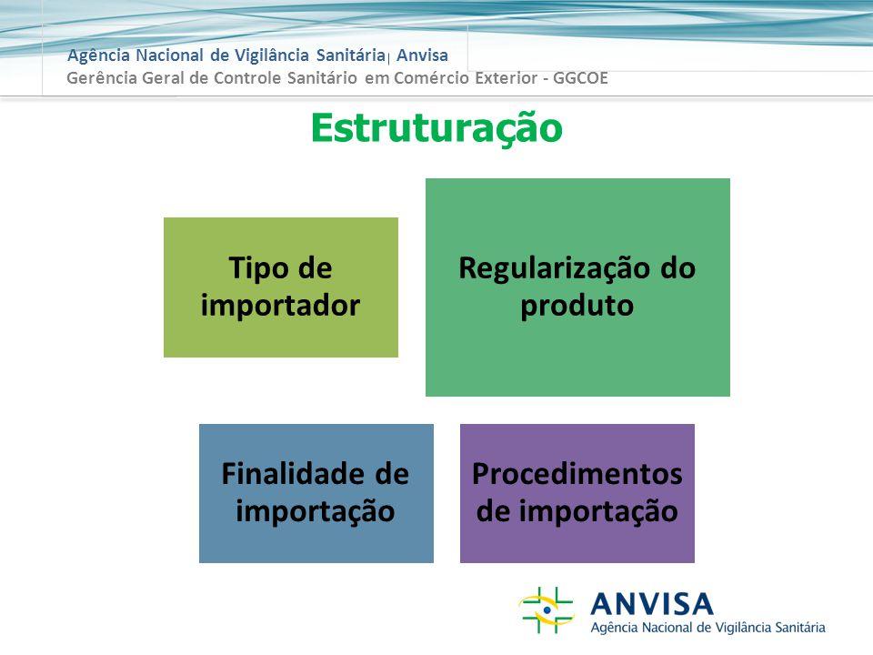Gerência Geral de Controle Sanitário em Comércio Exterior - GGCOE Estruturação Tipo de importador Regularização do produto Finalidade de importação Procedimentos de importação