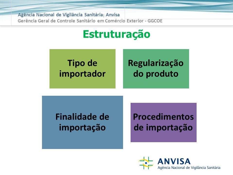 Agência Nacional de Vigilância Sanitária Anvisa Gerência Geral de Controle Sanitário em Comércio Exterior - GGCOE Estruturação Tipo de importador Regularização do produto Finalidade de importação Procedimentos de importação